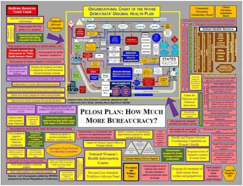 Pelosi Plan