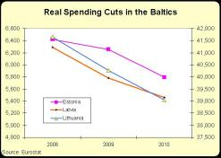 what kind of crisis was latvia experiencing in 2008 Of the crisis (2008-2012) economic crisis such as the one europe has been experiencing can strongly discourage the bulgaria and latvia - of the european union have been particularly hard hit (fingleton et al, 2015.