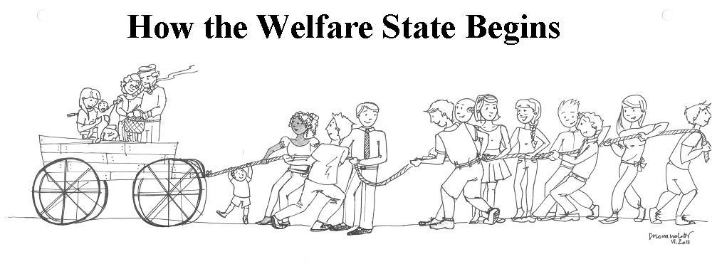 Development of the Welfare State