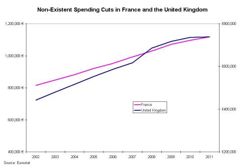 uk-france-spending-cuts.jpg?w=500&h=341