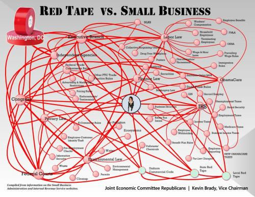 JEC Red Tape
