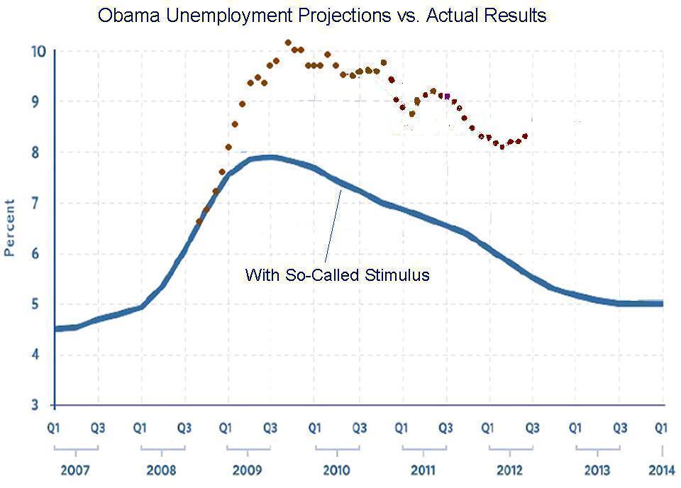 obama-unemployment.jpg
