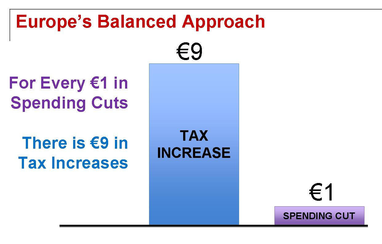 https://danieljmitchell.files.wordpress.com/2012/10/europes-tax-heavy-austerity.jpg