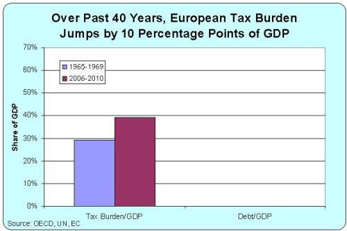 Euro tax debt 1
