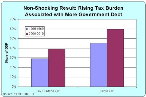 Euro tax debt 3