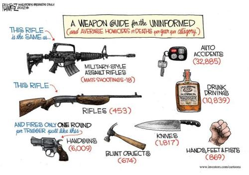 Causes of death cartoon