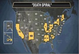Death Spiral States