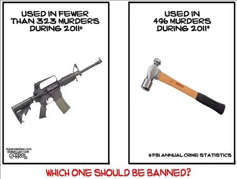 Funny Gun Control Signs Rights is not funny.
