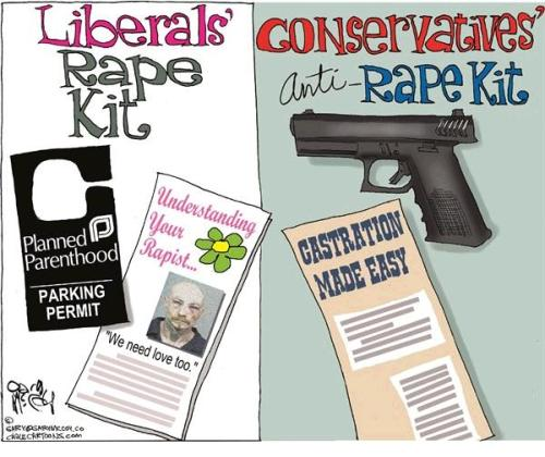 Rape Kit Cartoon