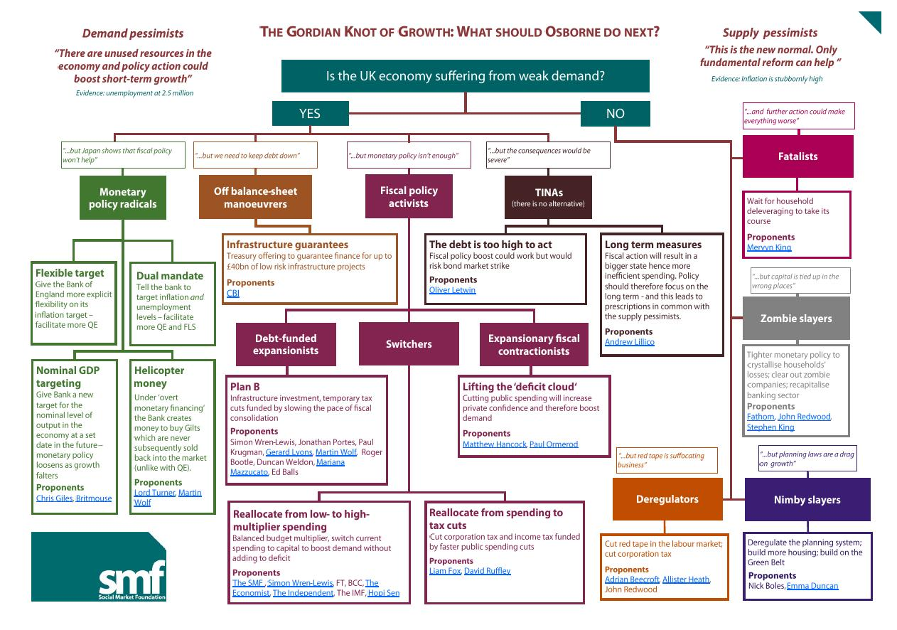 March 2013 international liberty page 4 fiscal flow chart geenschuldenfo Images