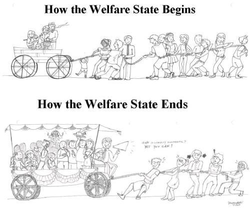 Welfare State Wagon Cartoons