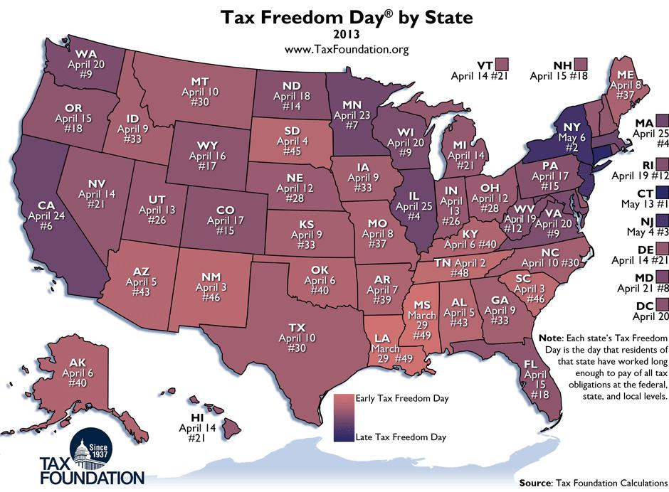 Its Tax Freedom Day So Congratulations if You Dont Live in New