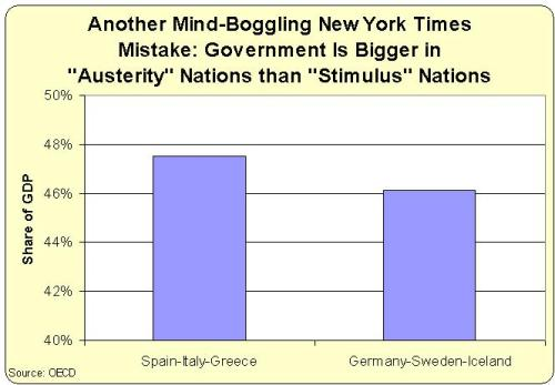 NYT Austerity-Stimulus