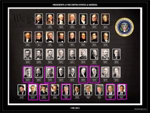 Presidential Hall of Shame
