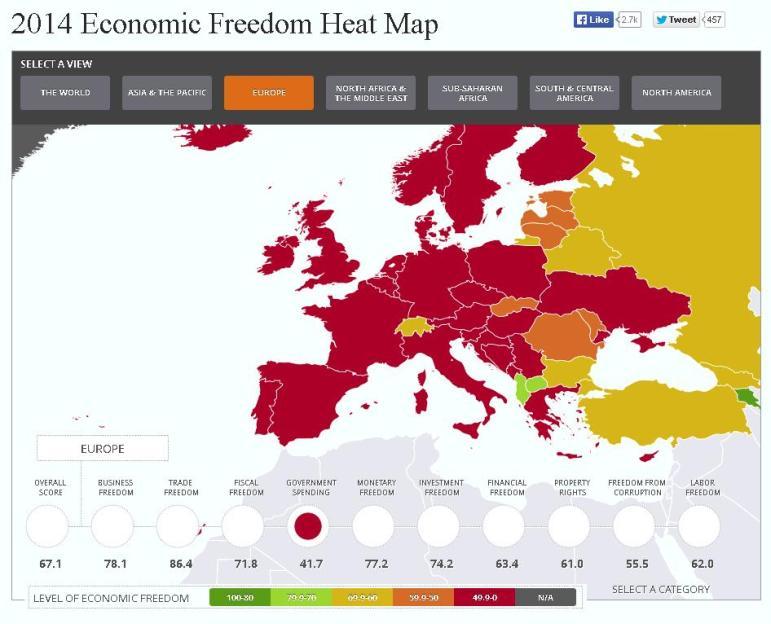Index Europe Spending