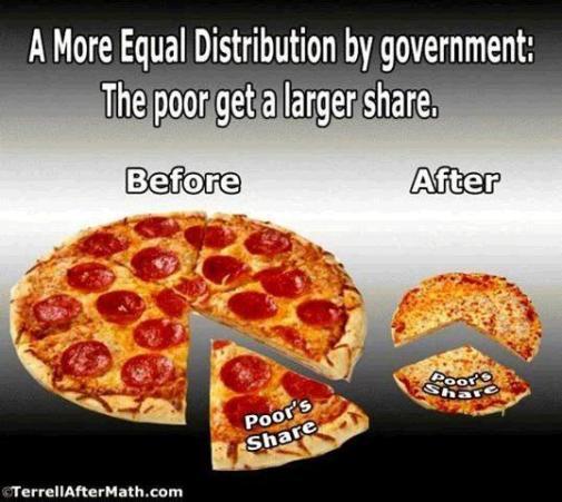 Leftist Fairness