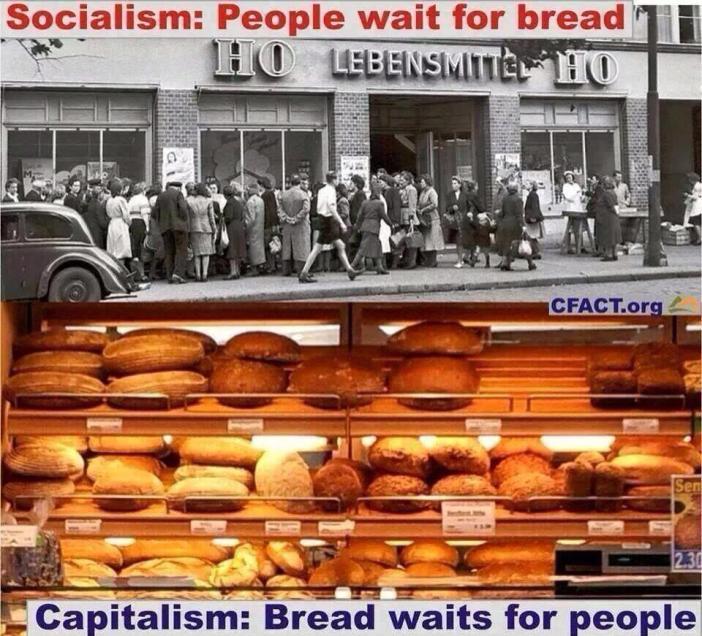Socialism capitalism bread
