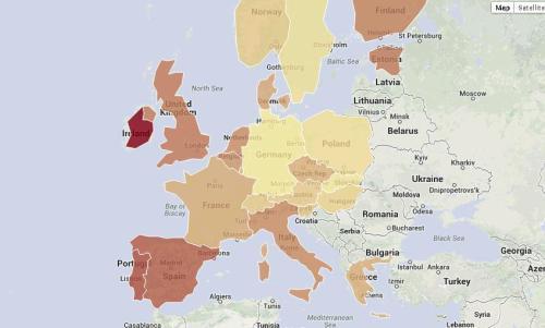 Welfare Spending - Europe