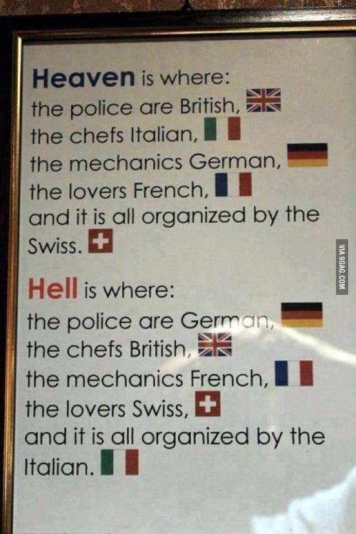 Europe Heaven Hell