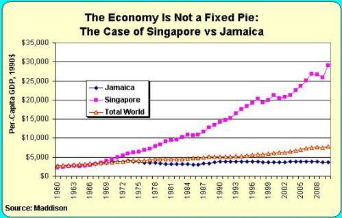 Singapore vs Jamaica