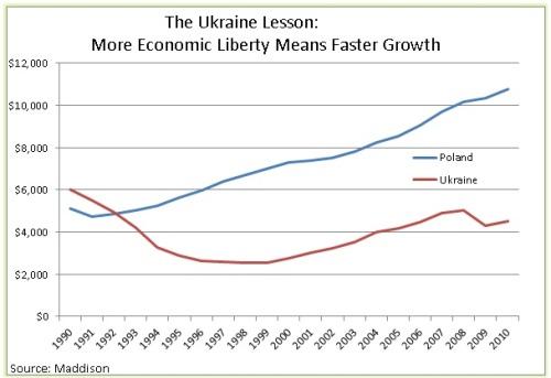 Ukraine v Poland