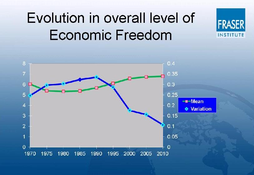 an analysis of global economic freedom Economic freedom and economic volatility journal of international and global economic studies, december 2012 dozens of studies that tested the relationship between economic freedom and growth their analysis showed that there is a positive and robust relationship between ef and economic.