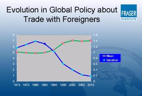 EFW Free Trade