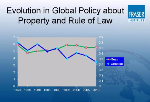 EFW Rule of Law