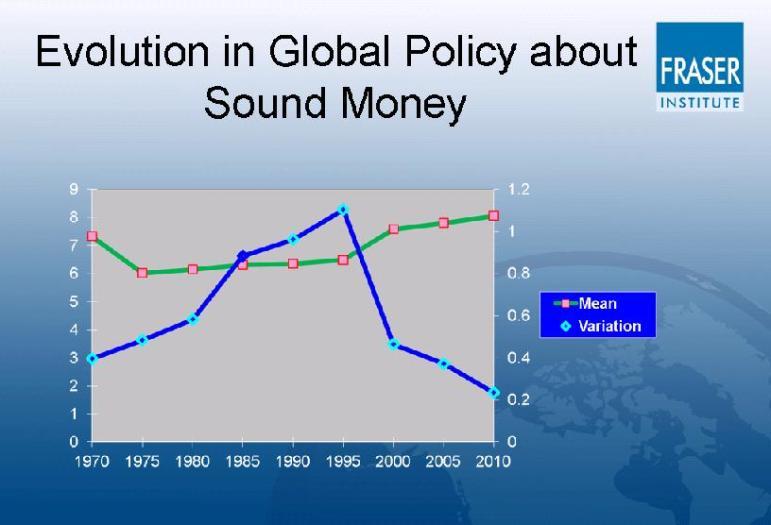 EFW Sound Money