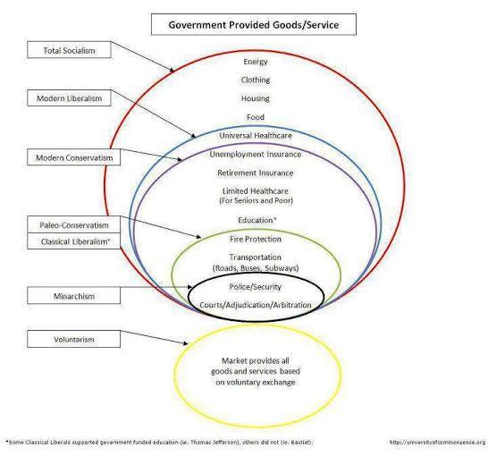 Big Venn Diagram Template Trusted Wiring Diagrams