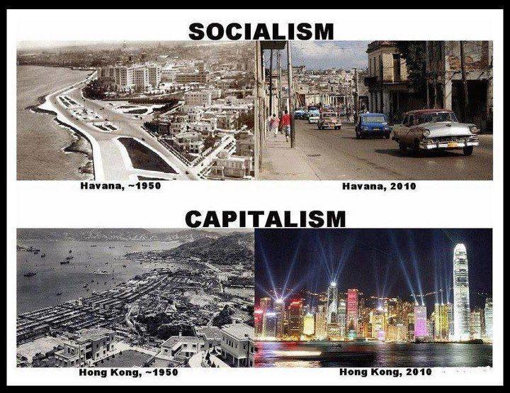 Socialism Evil And Stupid International Liberty